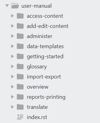 Documentation contribution guidelines - AtoM wiki